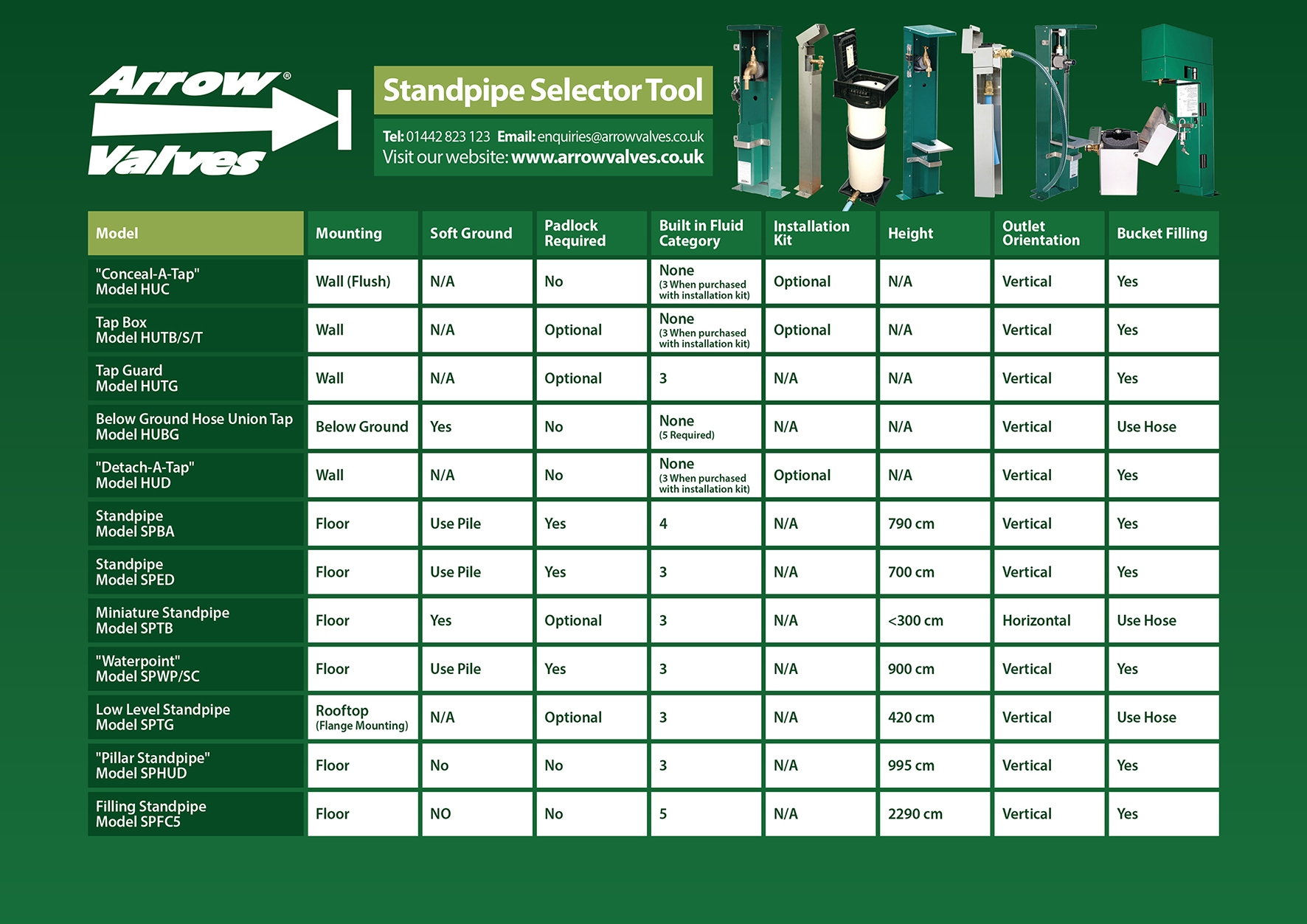 Arrow Valves Standpipe Selector Tool
