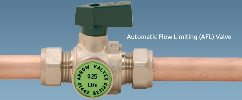 Automatic Flow Limiting (AFL) Valve